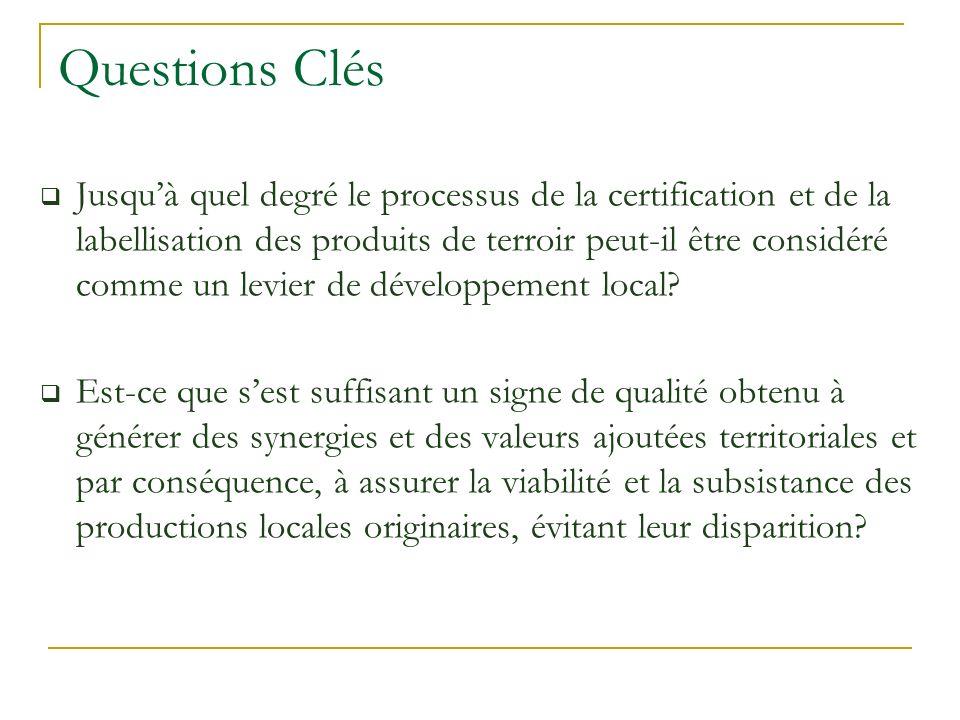 Questions Clés