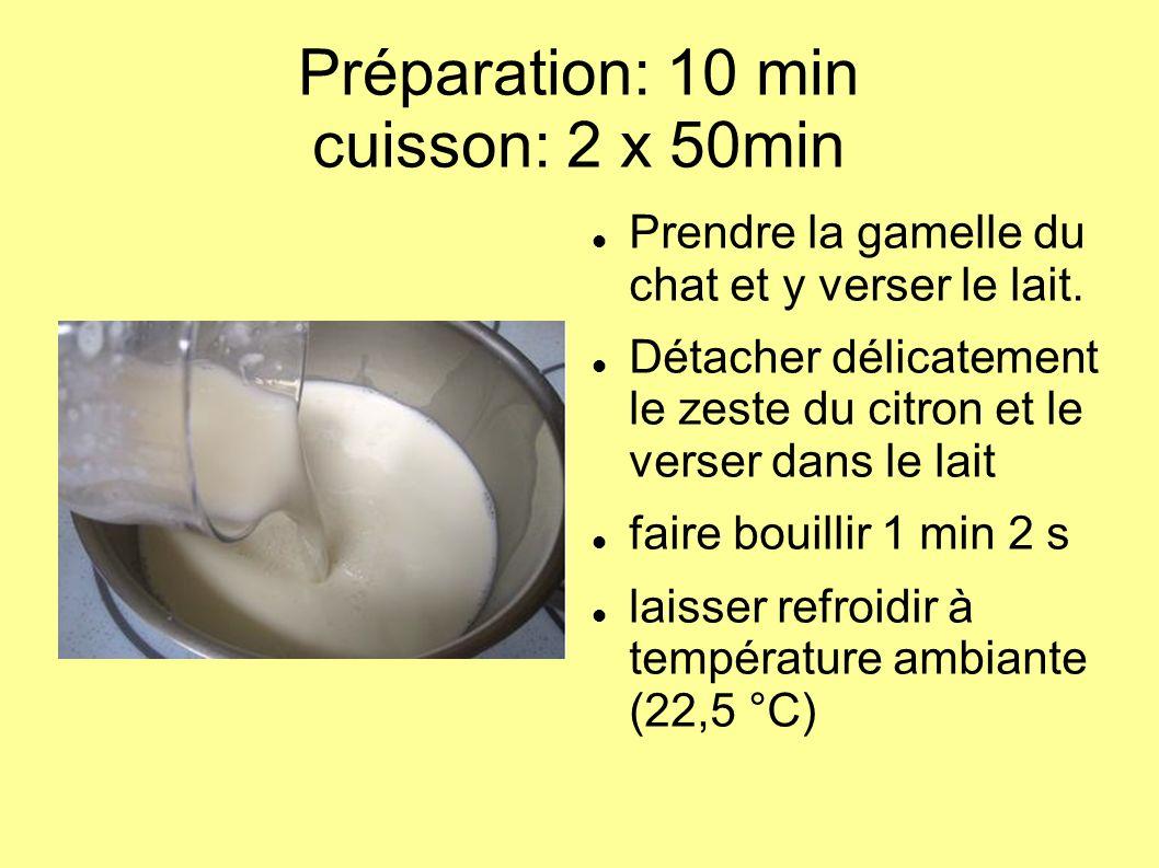 Préparation: 10 min cuisson: 2 x 50min