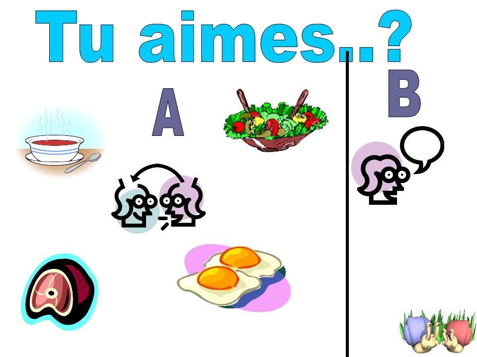 Tu aimes.. B A Pair work for fluency development and to fix the new nouns.