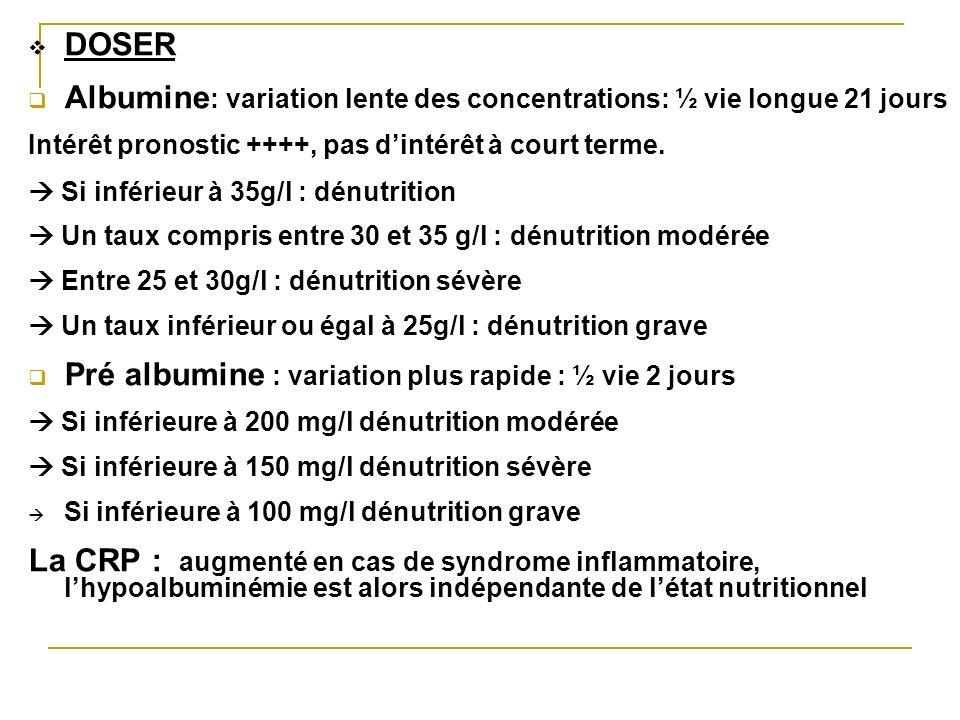 Albumine: variation lente des concentrations: ½ vie longue 21 jours