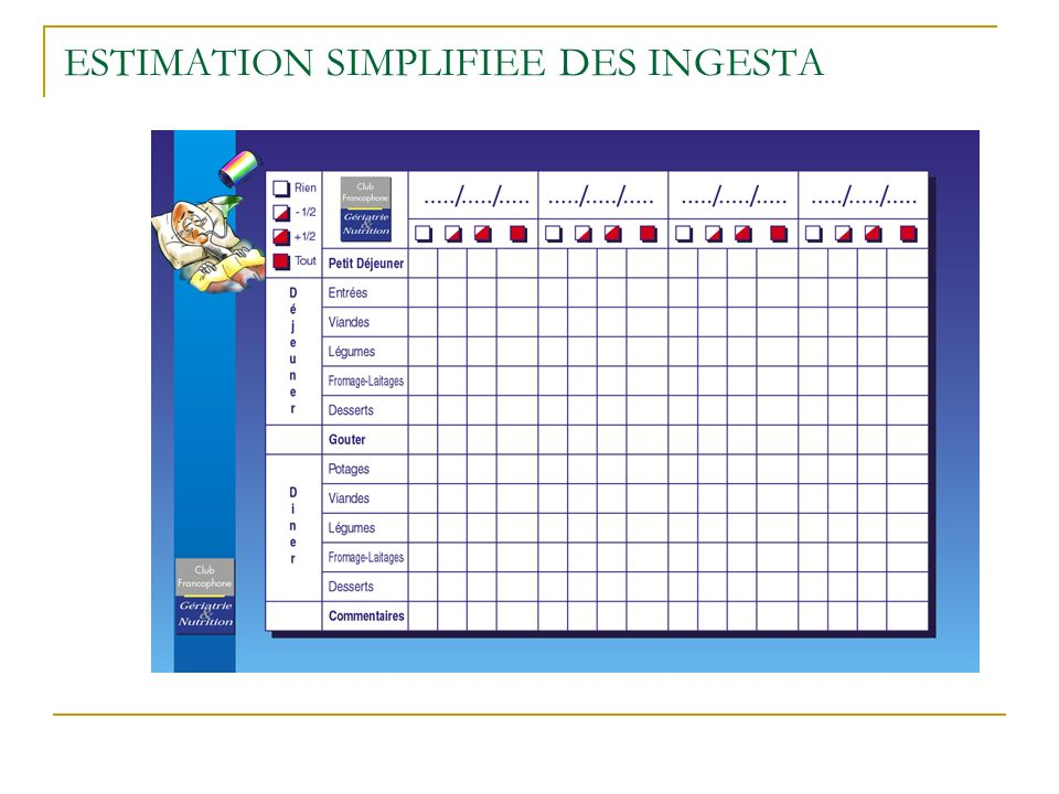 ESTIMATION SIMPLIFIEE DES INGESTA