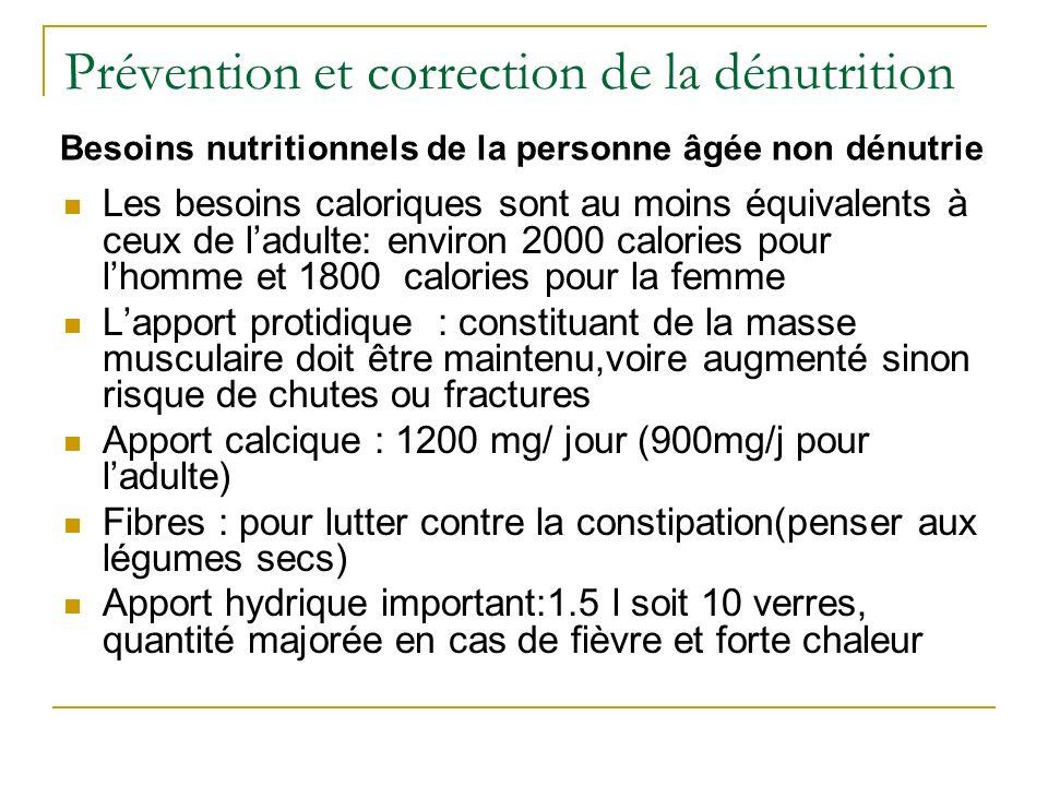 Prévention et correction de la dénutrition