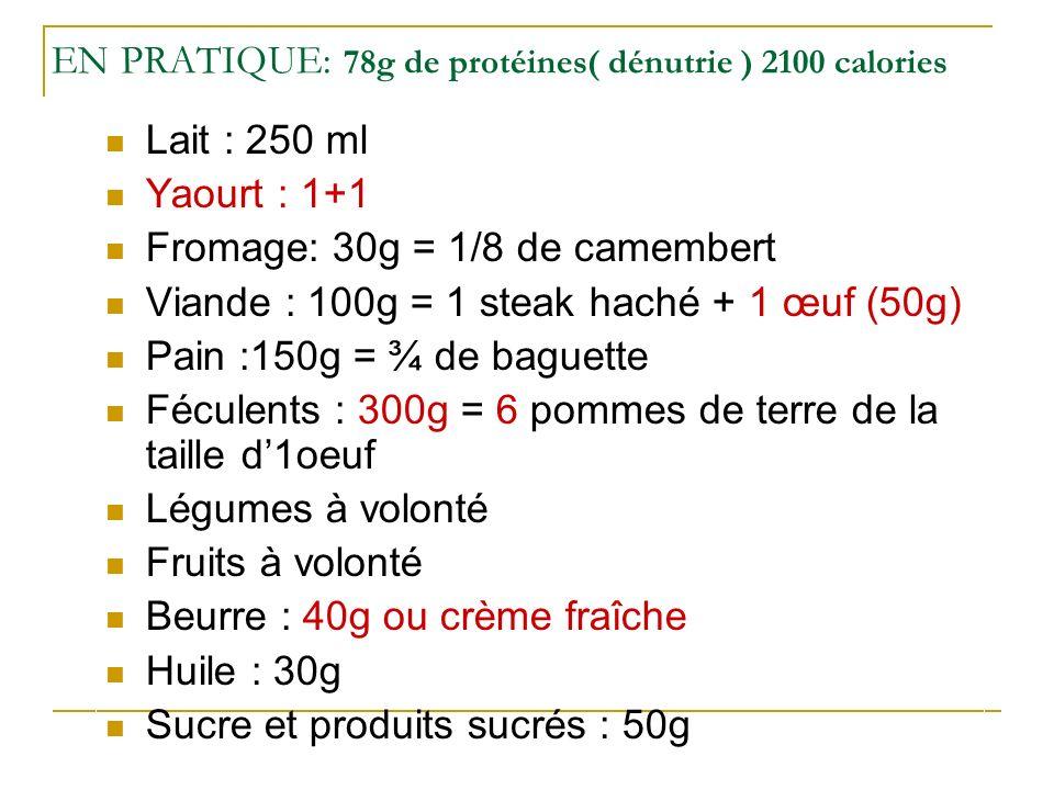 EN PRATIQUE: 78g de protéines( dénutrie ) 2100 calories