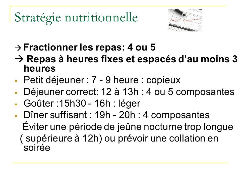 Stratégie nutritionnelle