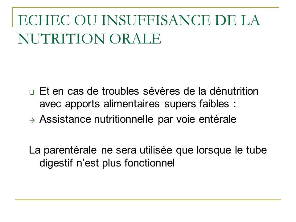 ECHEC OU INSUFFISANCE DE LA NUTRITION ORALE