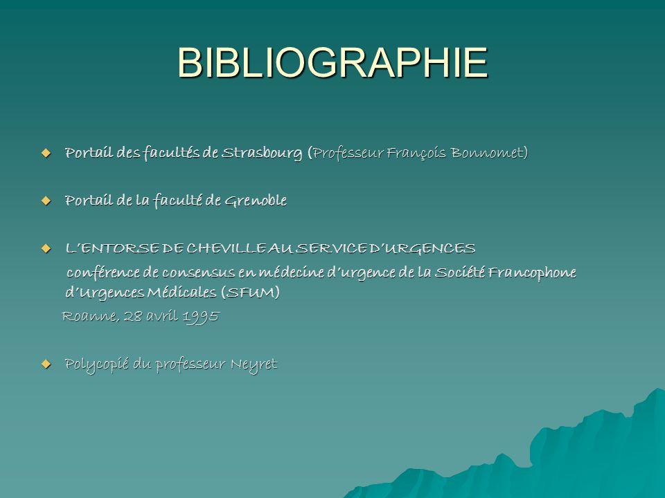 BIBLIOGRAPHIE Portail des facultés de Strasbourg (Professeur François Bonnomet) Portail de la faculté de Grenoble.