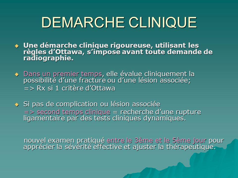 DEMARCHE CLINIQUE Une démarche clinique rigoureuse, utilisant les règles d'Ottawa, s'impose avant toute demande de radiographie.