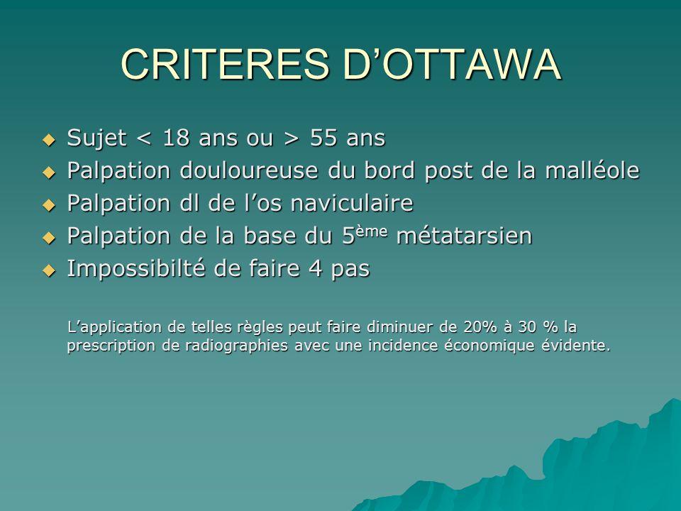 CRITERES D'OTTAWA Sujet < 18 ans ou > 55 ans