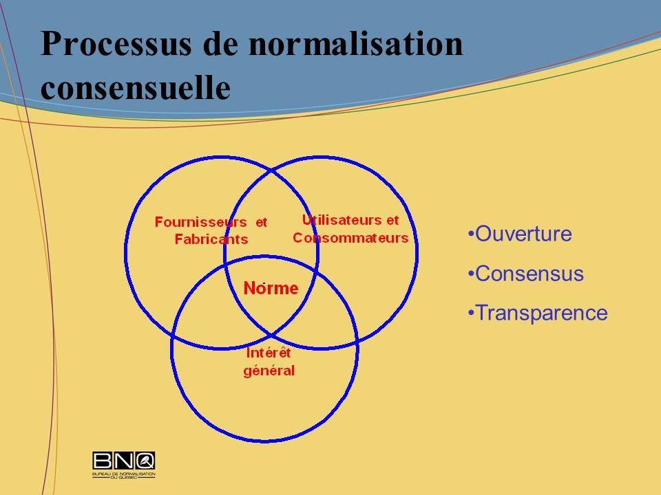 Processus de normalisation consensuelle