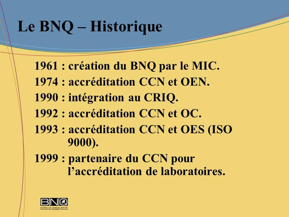 Le BNQ – Historique 1961 : création du BNQ par le MIC.