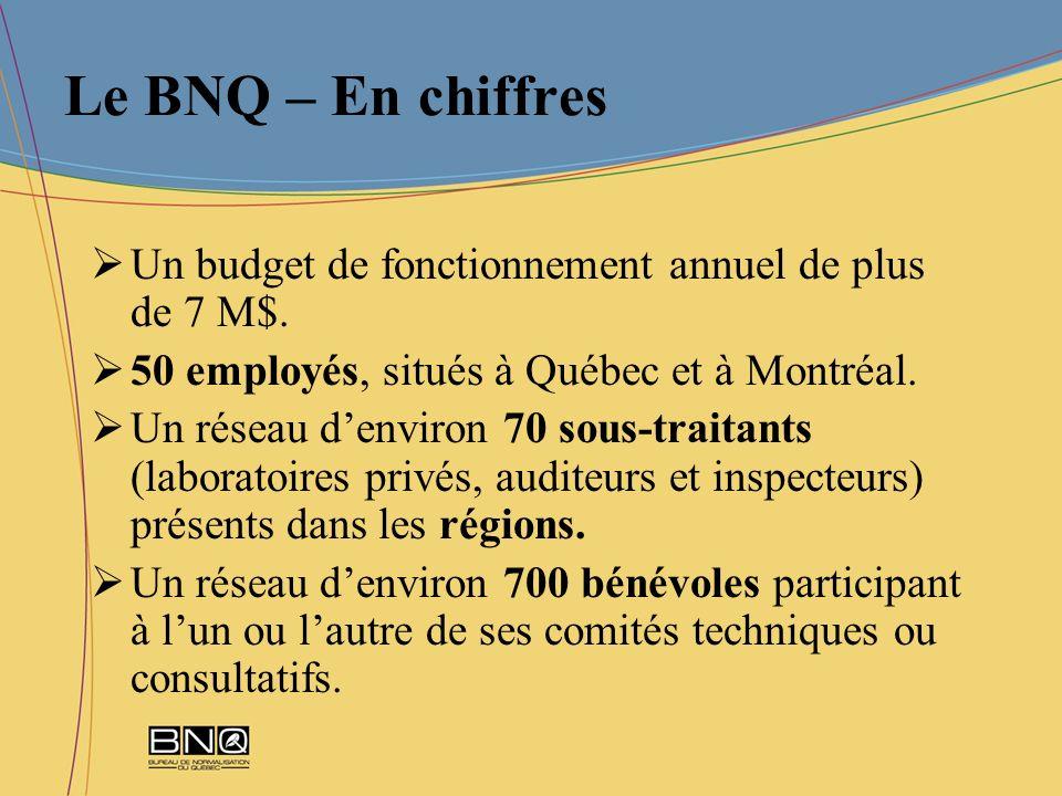 Le BNQ – En chiffres Un budget de fonctionnement annuel de plus de 7 M$. 50 employés, situés à Québec et à Montréal.