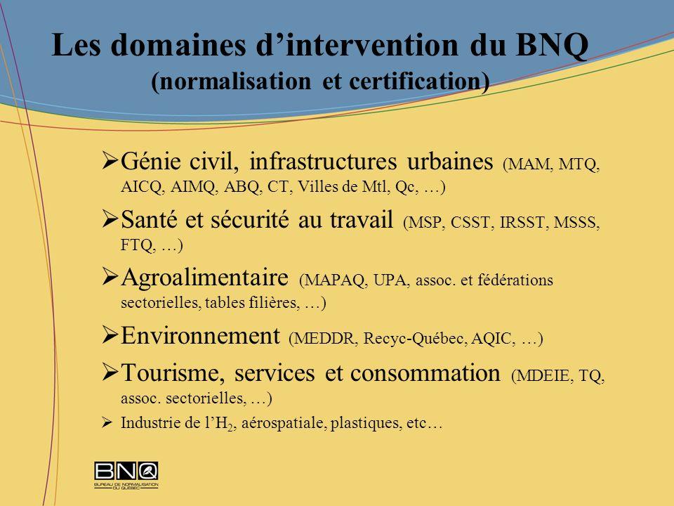 Les domaines d'intervention du BNQ (normalisation et certification)