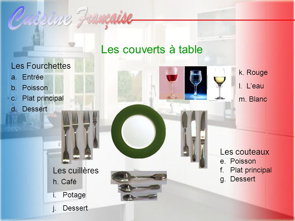 Les couverts à table Les verres Les Fourchettes Les couteaux