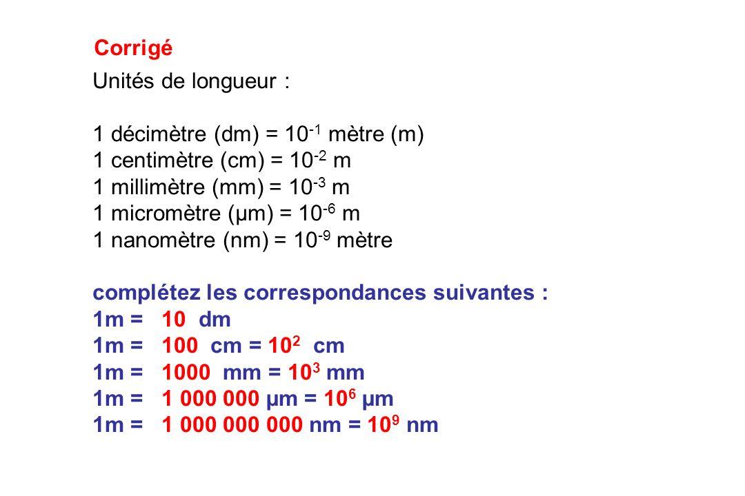 Corrigé Unités de longueur : 1 décimètre (dm) = 10-1 mètre (m) 1 centimètre (cm) = 10-2 m. 1 millimètre (mm) = 10-3 m.