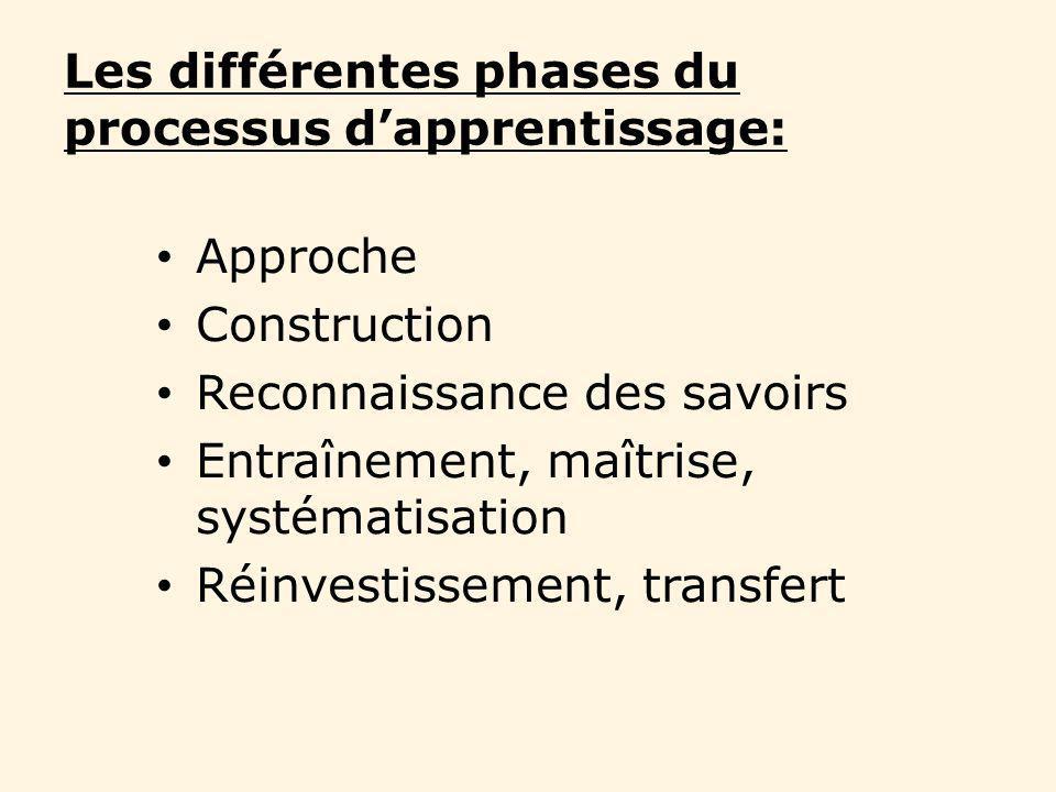 Les différentes phases du processus d'apprentissage: