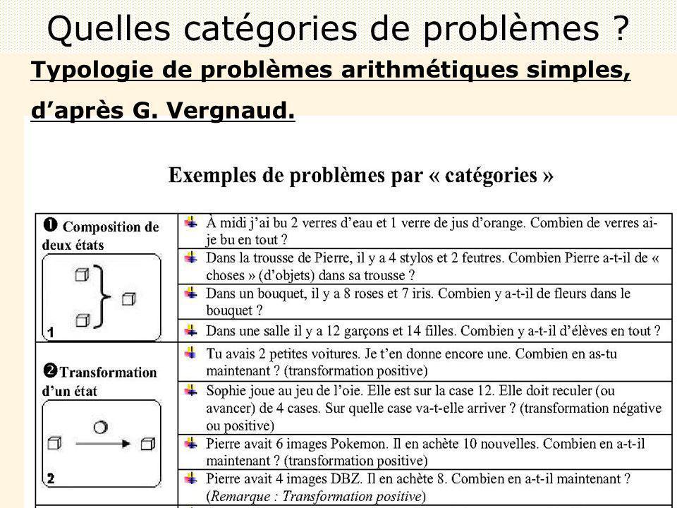 Quelles catégories de problèmes