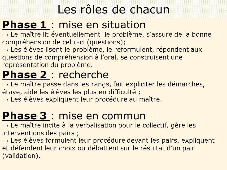 Les rôles de chacun Phase 1 : mise en situation Phase 2 : recherche