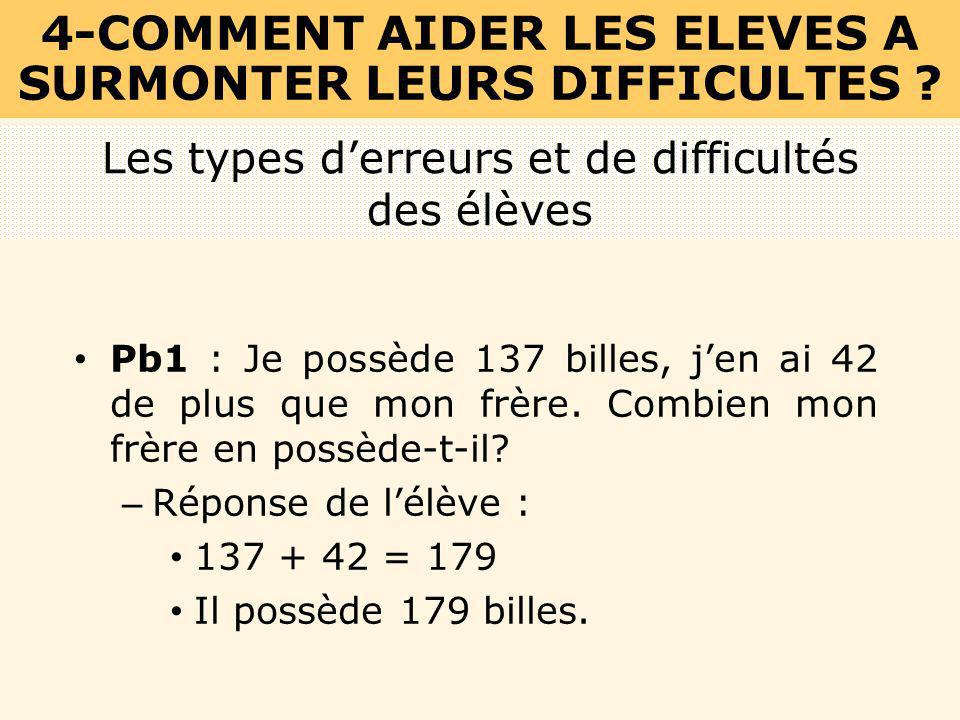 4-COMMENT AIDER LES ELEVES A SURMONTER LEURS DIFFICULTES