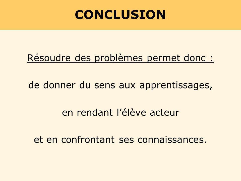 CONCLUSION Résoudre des problèmes permet donc :