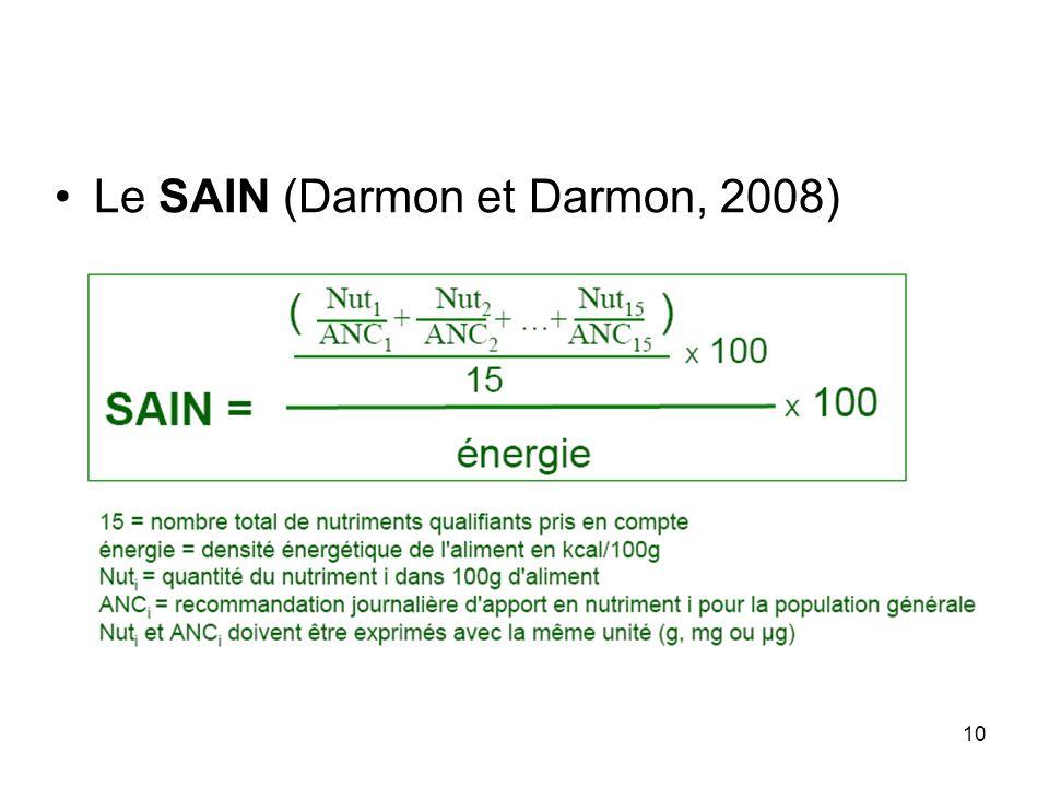 Le SAIN (Darmon et Darmon, 2008)