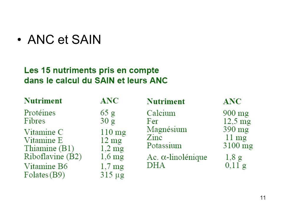 ANC et SAIN