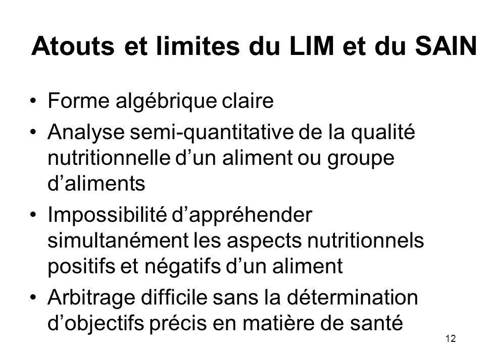 Atouts et limites du LIM et du SAIN