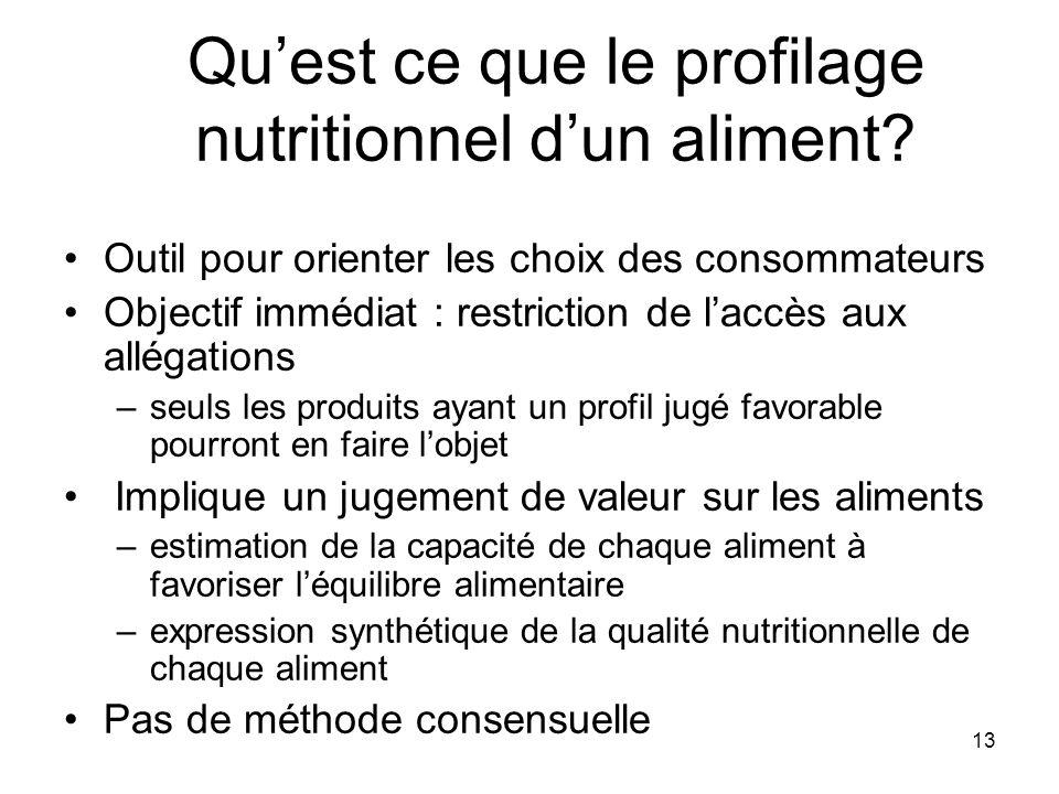 Qu'est ce que le profilage nutritionnel d'un aliment