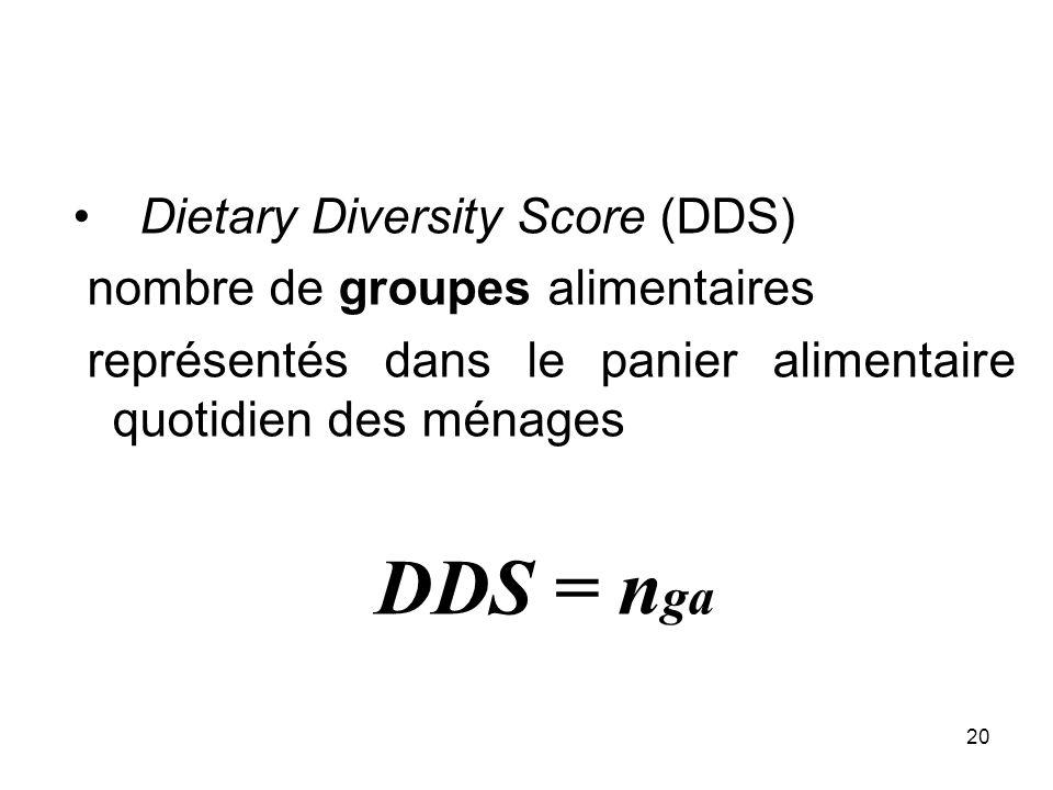 DDS = nga Dietary Diversity Score (DDS) nombre de groupes alimentaires
