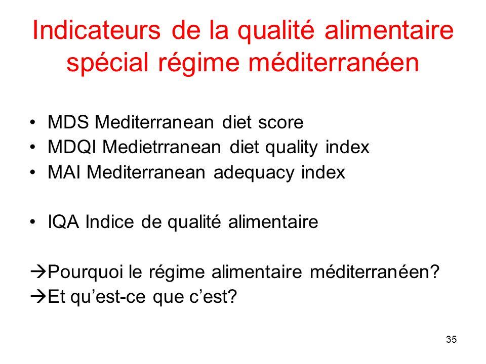 Indicateurs de la qualité alimentaire spécial régime méditerranéen