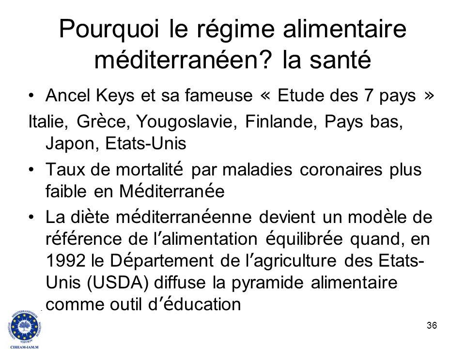 Pourquoi le régime alimentaire méditerranéen la santé