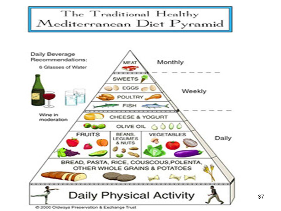 Diete mediterranée
