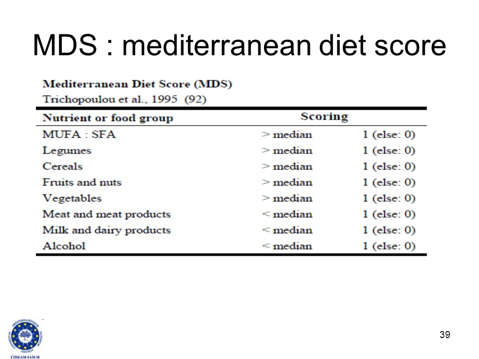 MDS : mediterranean diet score
