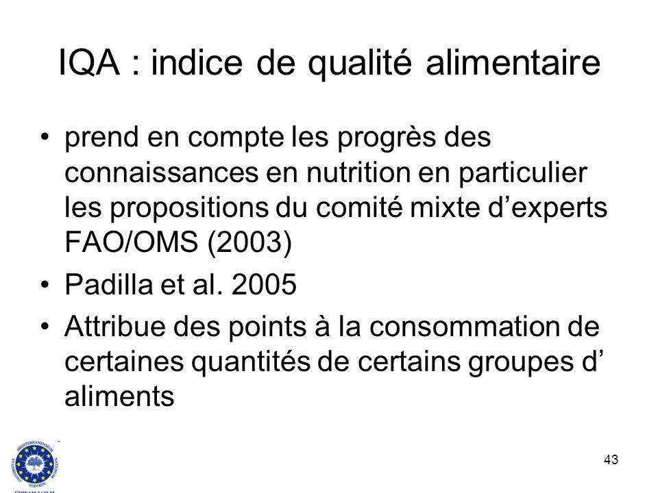 IQA : indice de qualité alimentaire