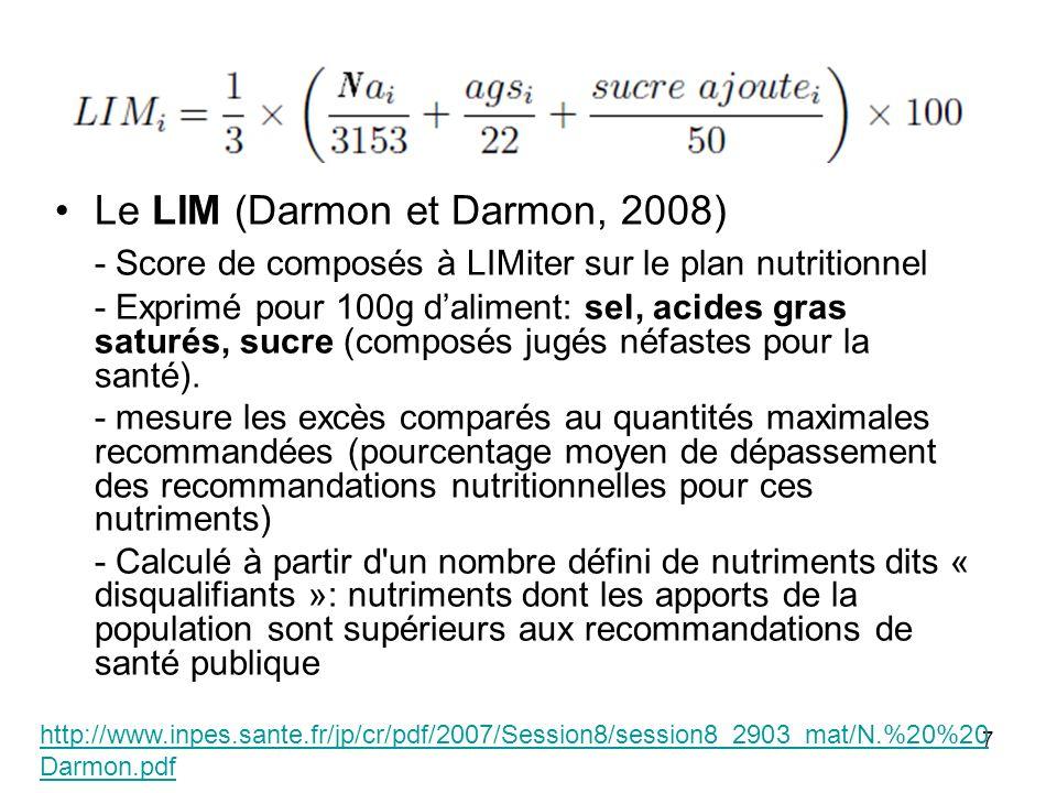 - Score de composés à LIMiter sur le plan nutritionnel