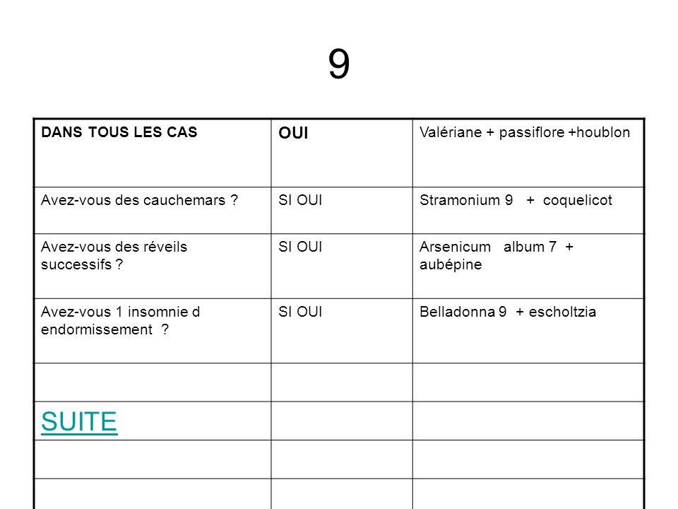 9 SUITE OUI DANS TOUS LES CAS Valériane + passiflore +houblon