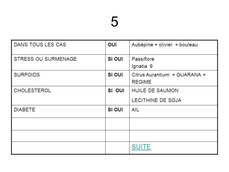 5 SUITE DANS TOUS LES CAS OUI Aubépine + olivier + bouleau