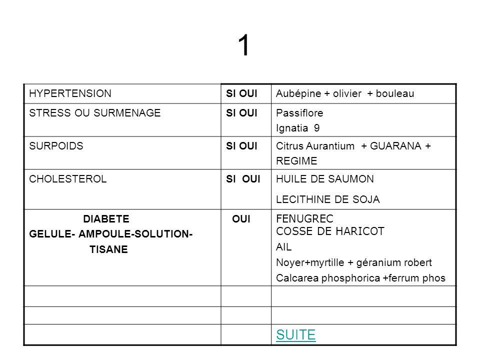 1 SUITE HYPERTENSION SI OUI Aubépine + olivier + bouleau