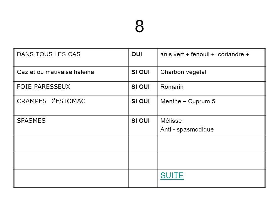 8 SUITE DANS TOUS LES CAS OUI anis vert + fenouil + coriandre +
