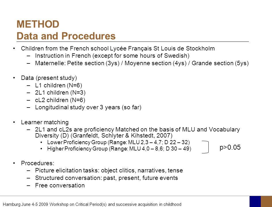 METHOD Data and Procedures