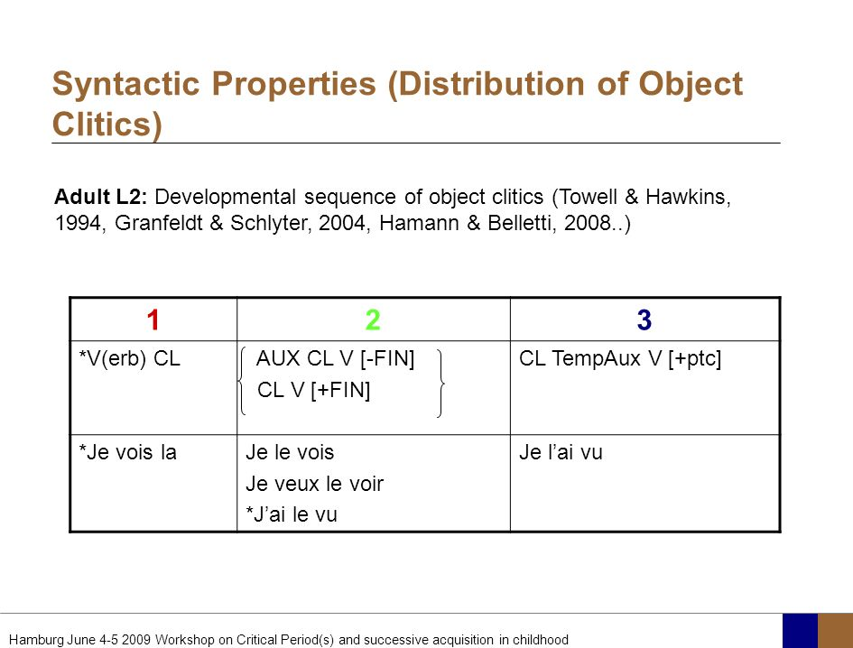 Syntactic Properties (Distribution of Object Clitics)