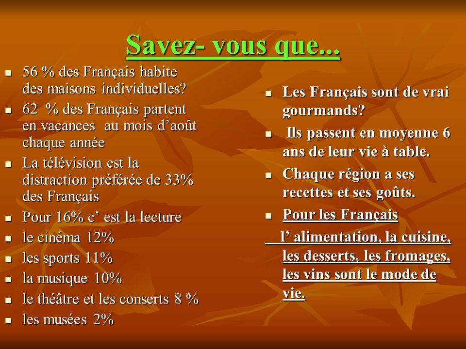 Savez- vous que... 56 % des Français habite des maisons individuelles