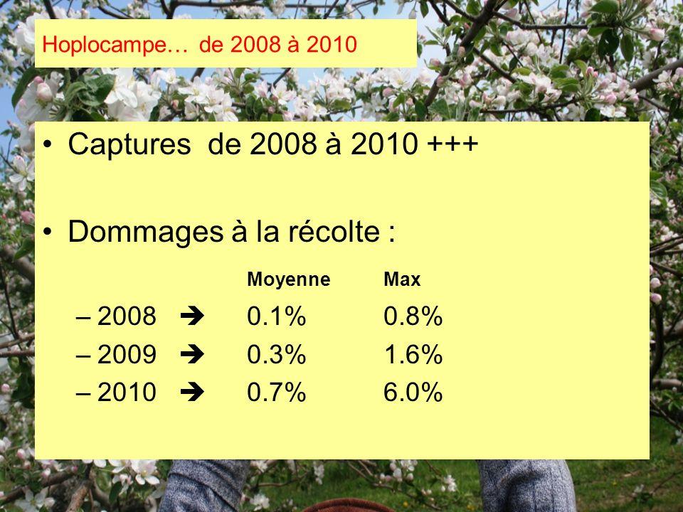 Captures de 2008 à 2010 +++ Dommages à la récolte : Moyenne Max