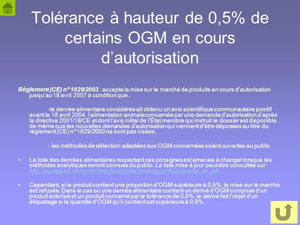 Tolérance à hauteur de 0,5% de certains OGM en cours d'autorisation