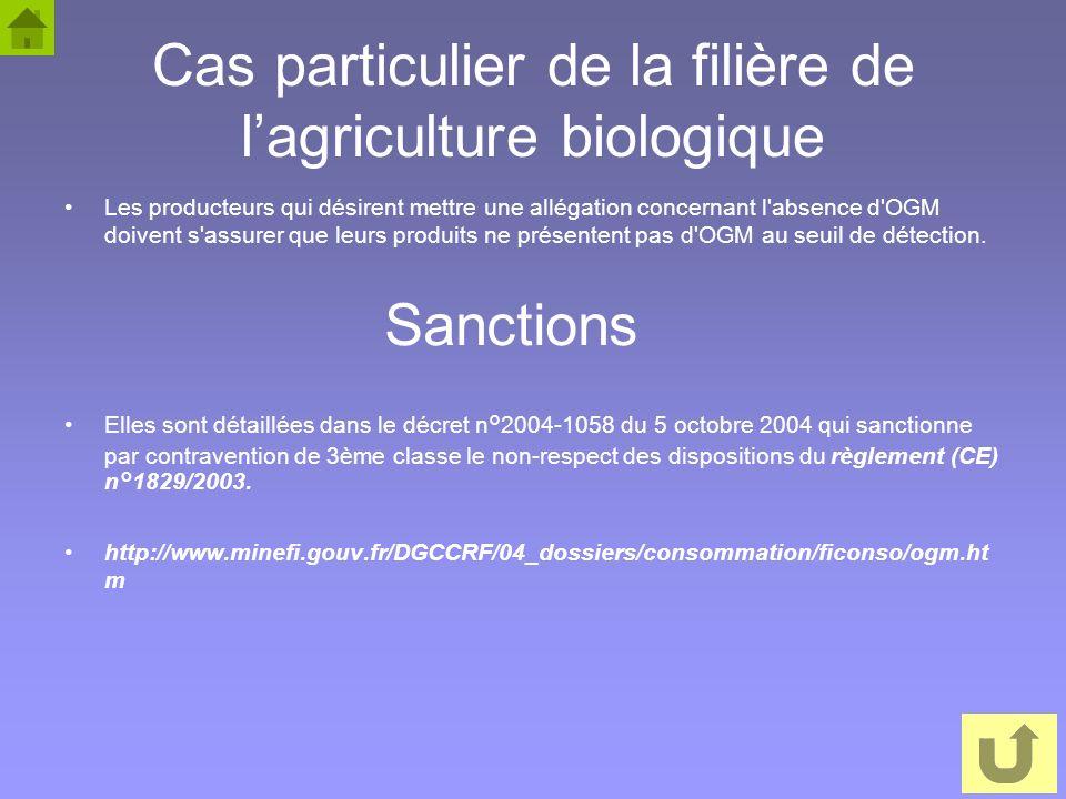 Cas particulier de la filière de l'agriculture biologique