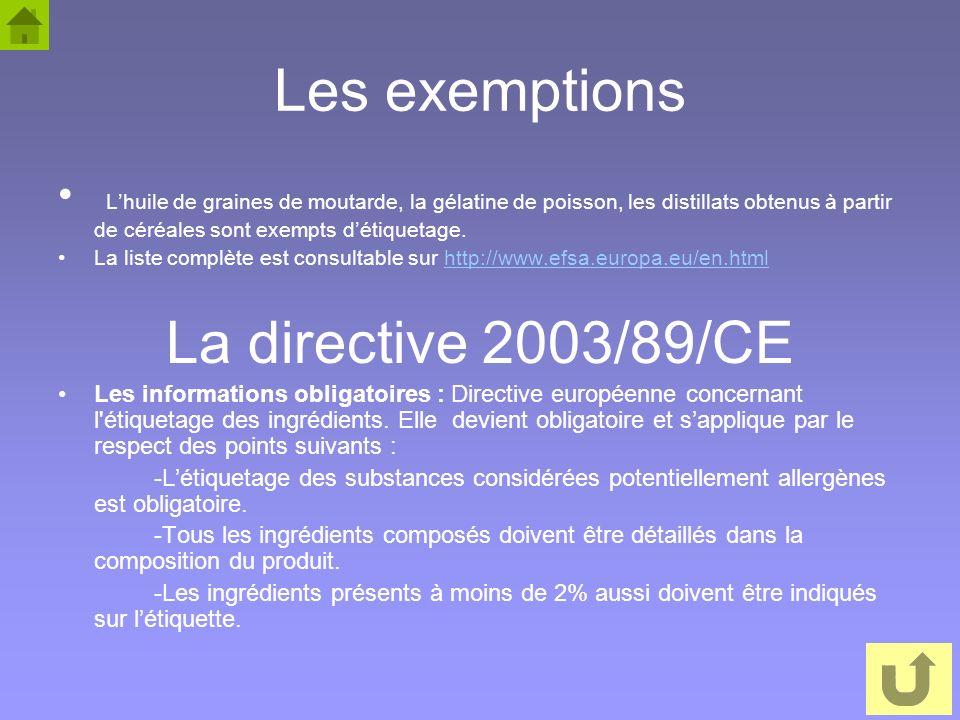 Les exemptions La directive 2003/89/CE