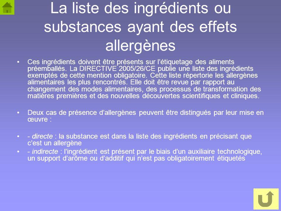 La liste des ingrédients ou substances ayant des effets allergènes