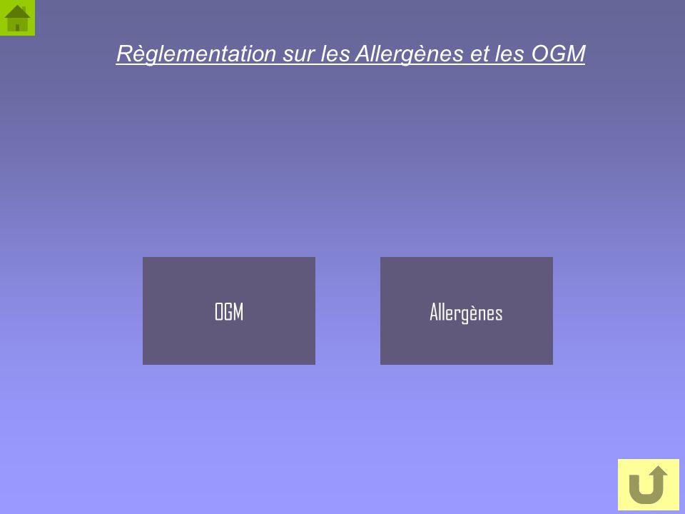 Règlementation sur les Allergènes et les OGM