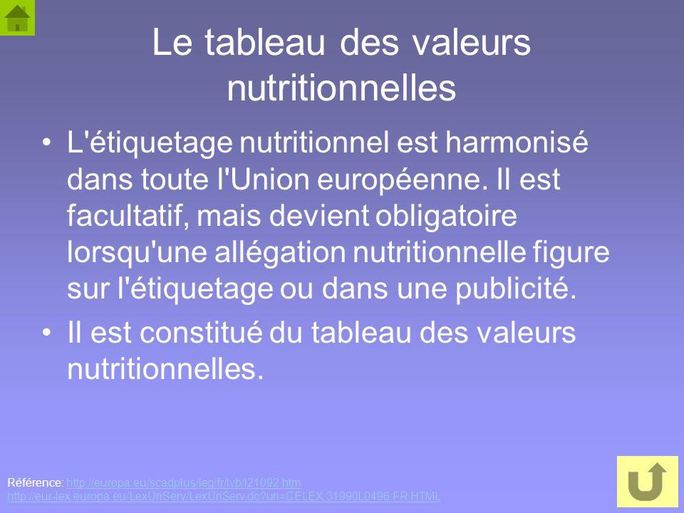 Le tableau des valeurs nutritionnelles