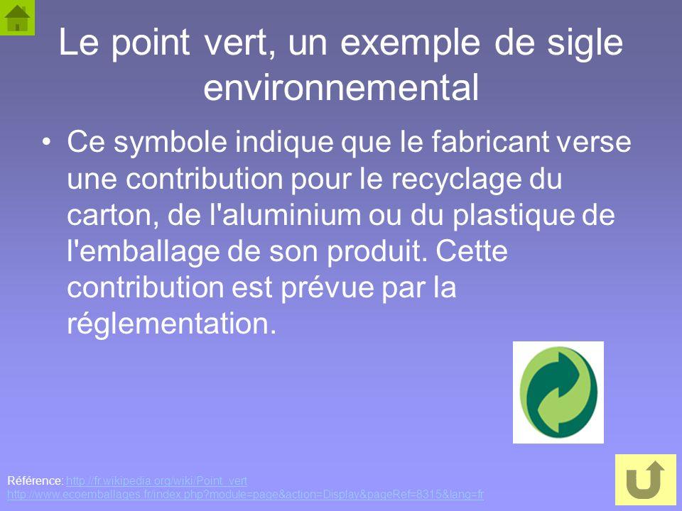 Le point vert, un exemple de sigle environnemental