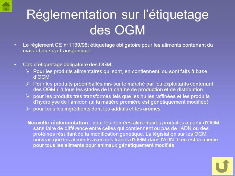 Réglementation sur l'étiquetage des OGM